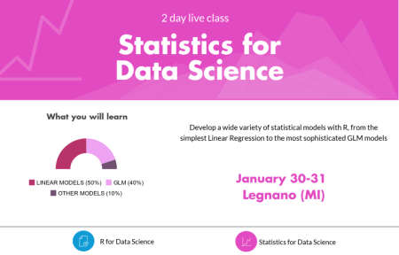 01.29.2019 - Statistics for Data Science
