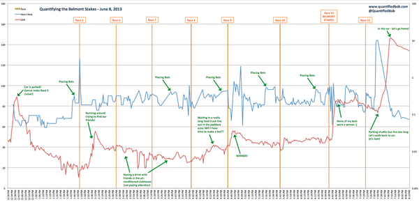 Quantifying the thrill of gambling