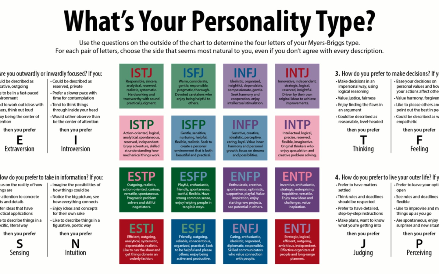 How to make your personality