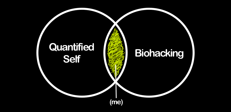 Quantified Self vs. Biohacking