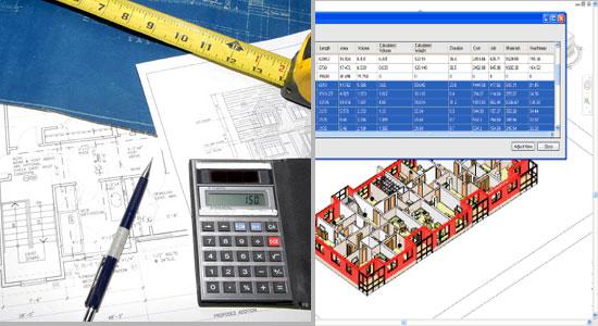 Common Cost Estimation Practice Traits