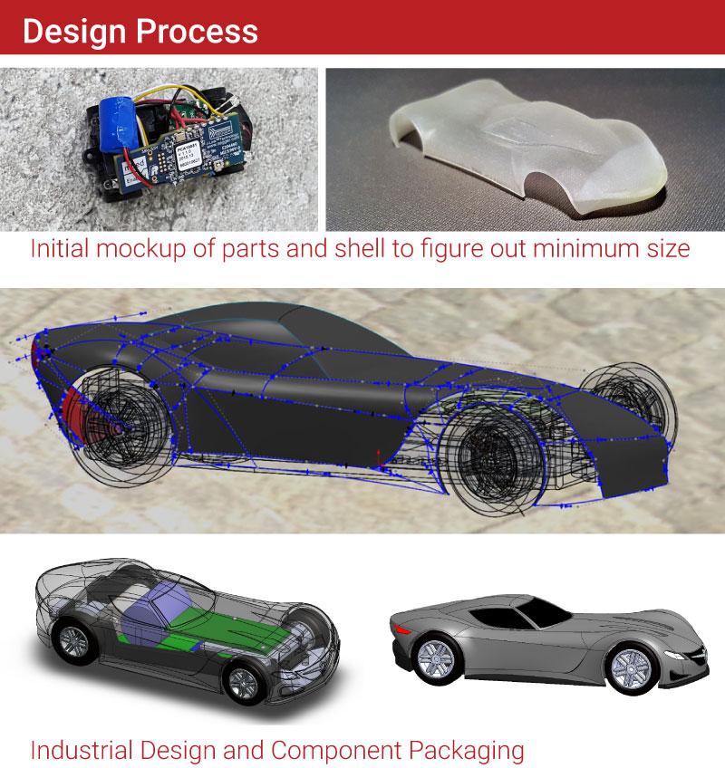 DesignProcess1