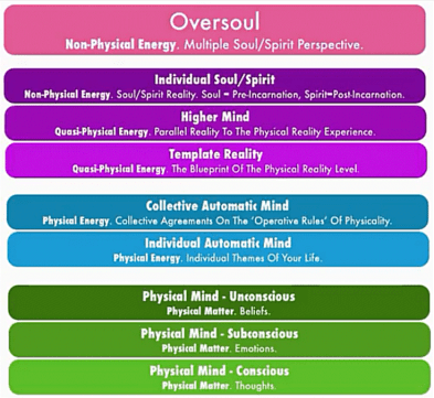 Oversoul 4