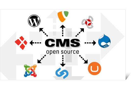 Best Open Source Content Management Systems