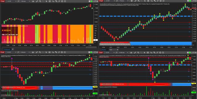 Volume price analysis tips for day trading stocks on NinjaTrader