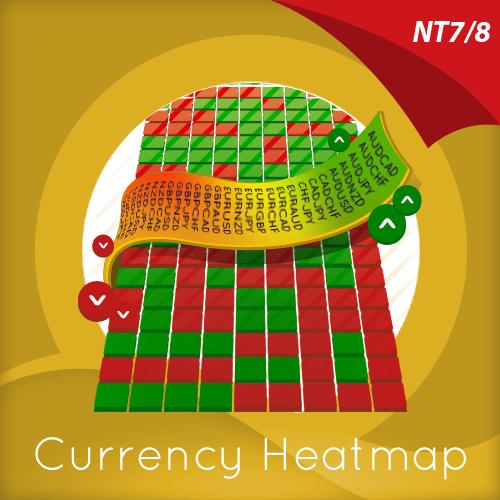 Currency Heatmap Indicator for NinjaTrader