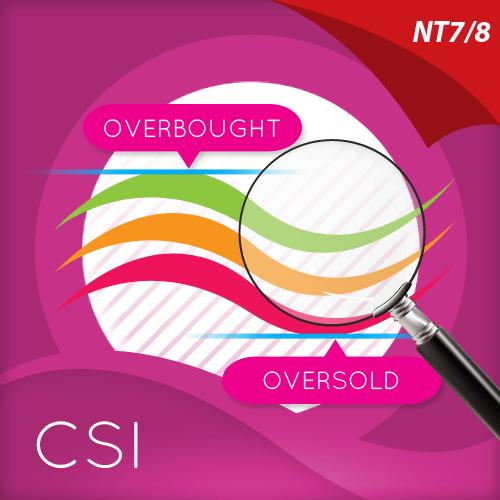 Currency Strength Indicator (CSI) for NinjaTrader