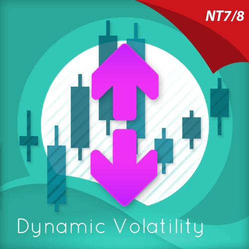Dynamic Volatility Indicator for NinjaTrader