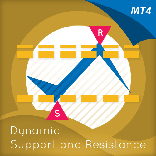 Dynamic Support and Resistance Indicator for MT4