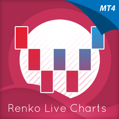 Live Renko Charts Indicator for MT4