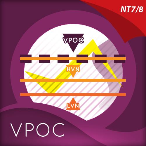 Volume Point of Control (VPOC) Indicator for NinjaTrader