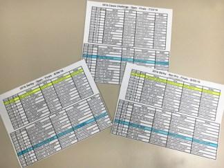 draw sheets