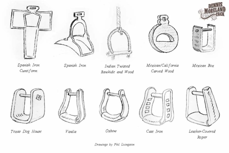 Stirrups throughout history