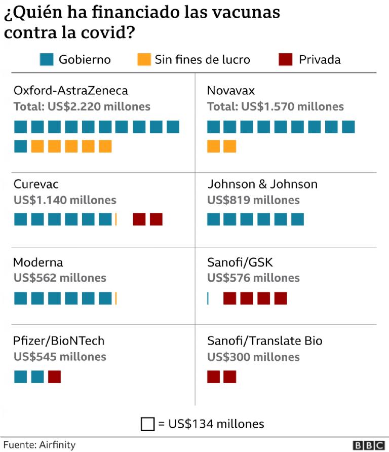 Chile y Ecuador empezarán a vacunar la semana que viene