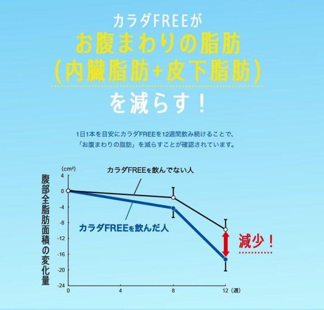麒麟Kirin Body FREE 減肥啤酒
