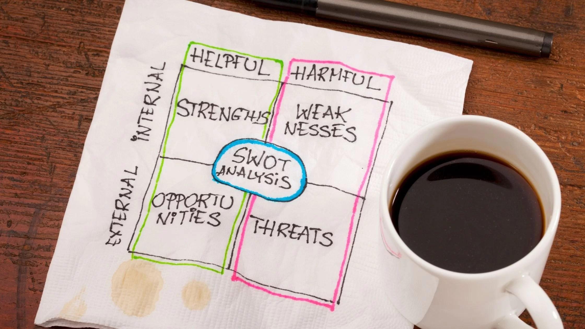 SWOT Analysis: cos'è e come si fa