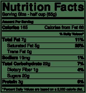 Chocolate Peppermint Tofu Ice Cream Nutrition