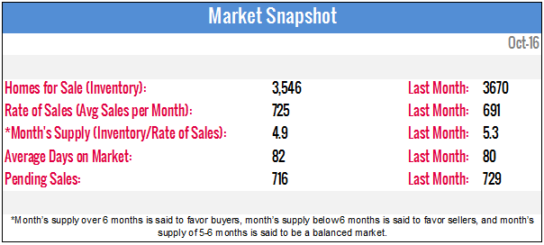 queens_real_estate_market_snapshot
