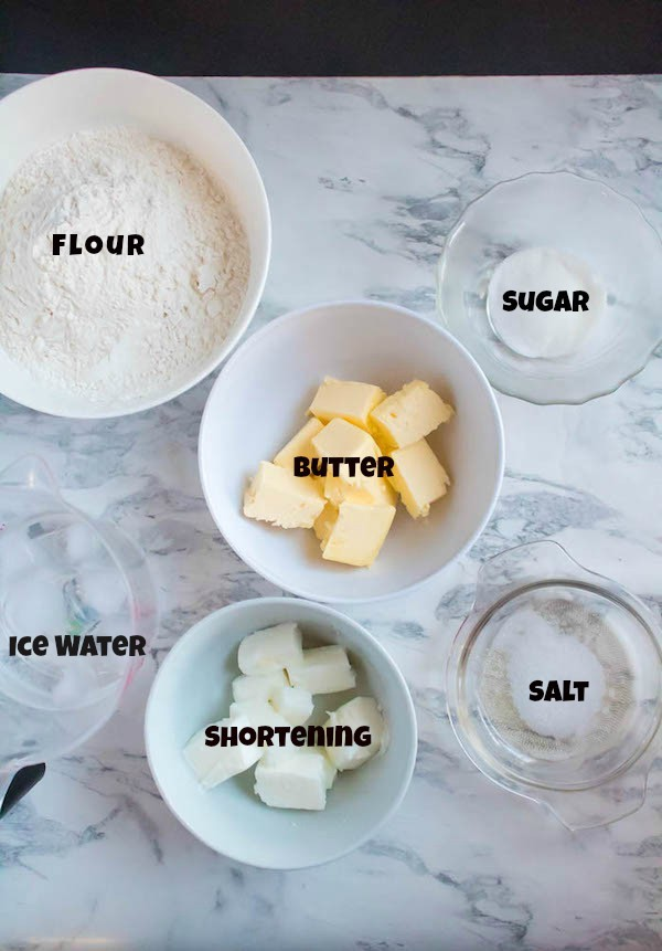 Easy Homemade Pie Crust Without Food Processor