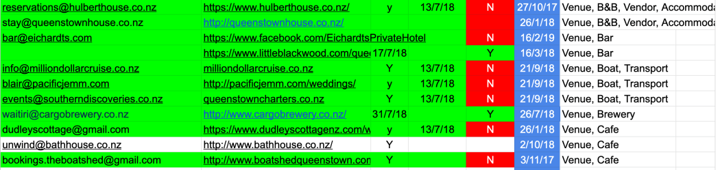Queenstown Wedding Venues by category