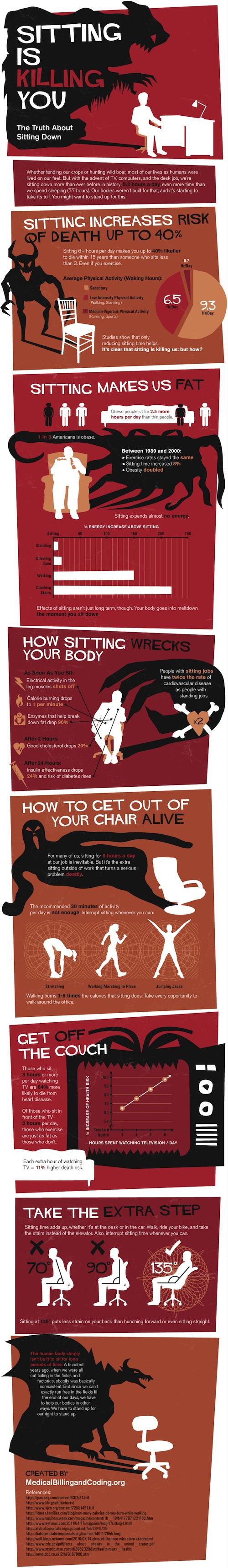 Infografia: El peligro de pasar mucho tiempo sentados