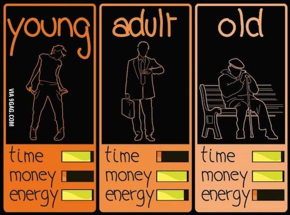 Joven, adulto, viejo: La vida en perspectiva