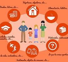 Seguro de vida en 2 minutos – Infografía