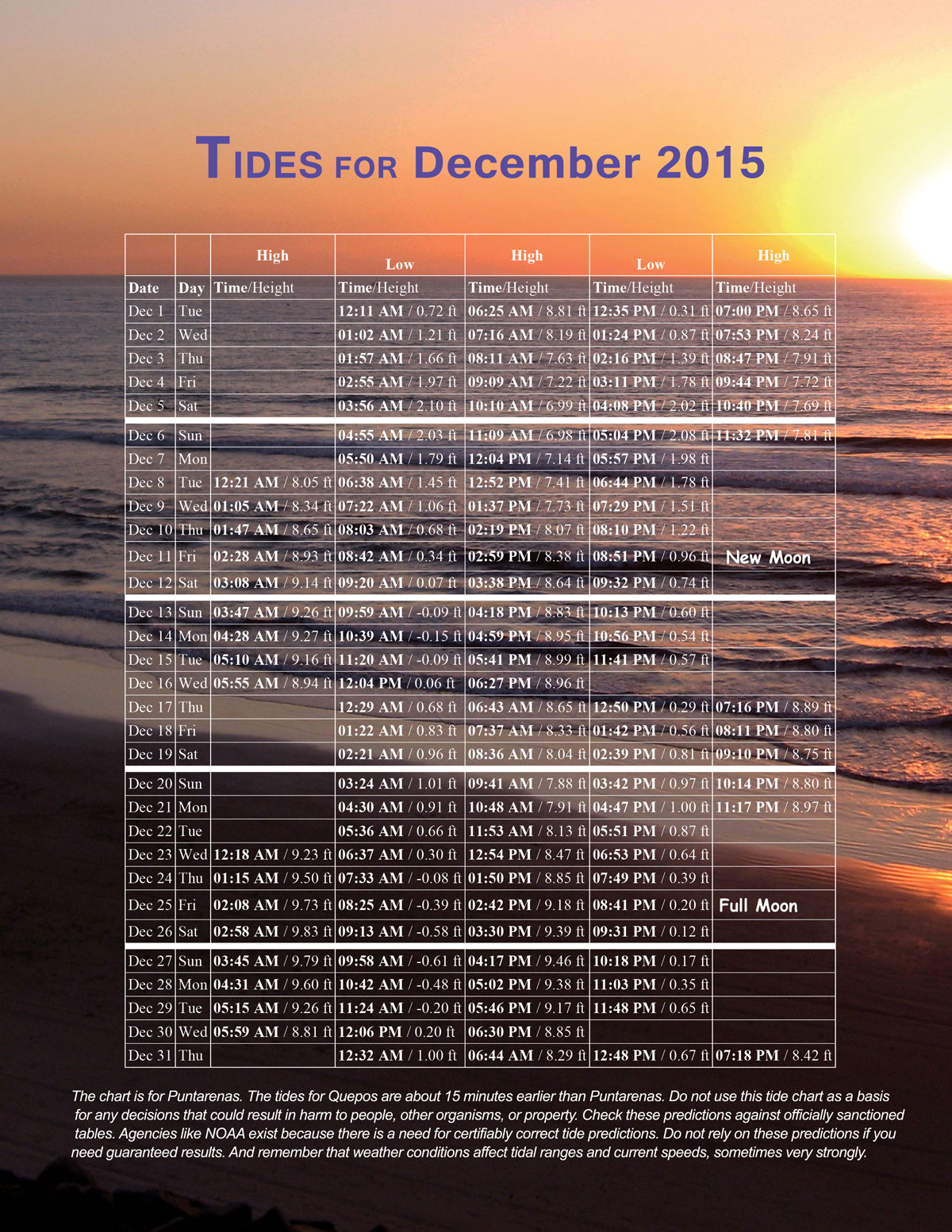 Tide chart 2013 gallery free any chart examples visitor resources quepolandia tide chart december 2015 nvjuhfo gallery nvjuhfo Gallery