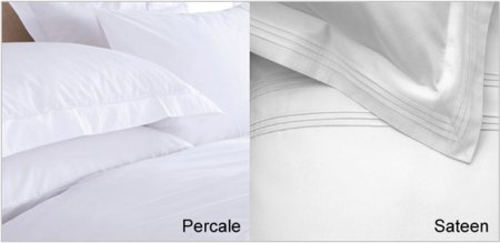 Percale and sateen samples