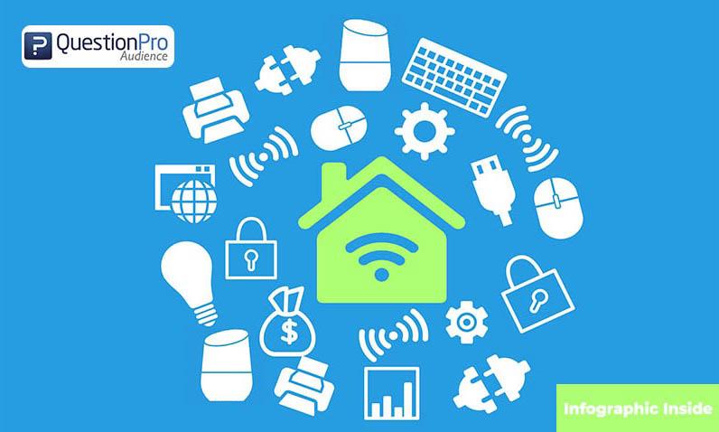 How the Smart Speaker is Revolutionizing the Home