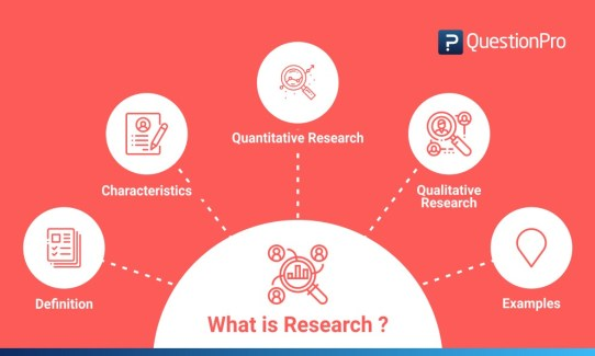 Hasil gambar untuk Research, Research, and Then Research Some More.