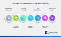 Top tips to create GDPR customer surveys