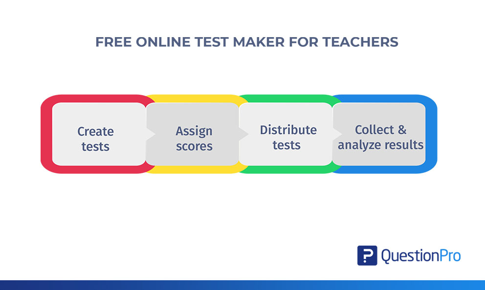 Easy test maker: Create online tests for free