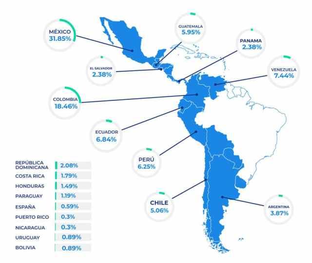 distribucion geográfica