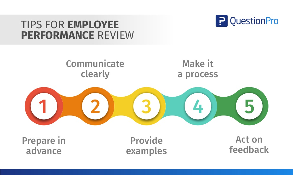 Tips-for-employee-performance-review.jpg