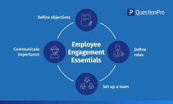 employee-engagement-essential