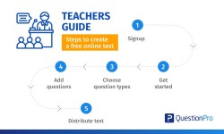 Test maker for teachers