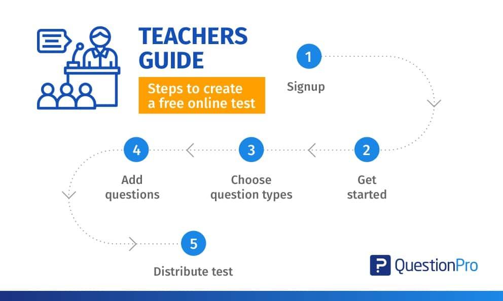 Free online test maker for teachers