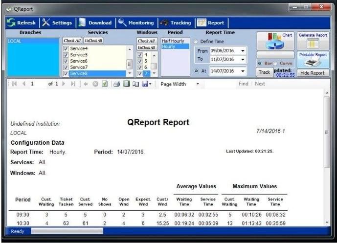Printable Report