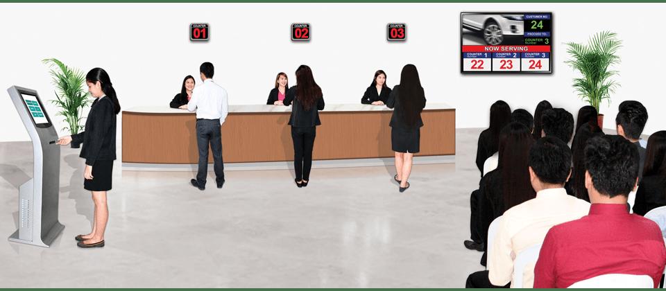 شرح نظام انتظار العملاء
