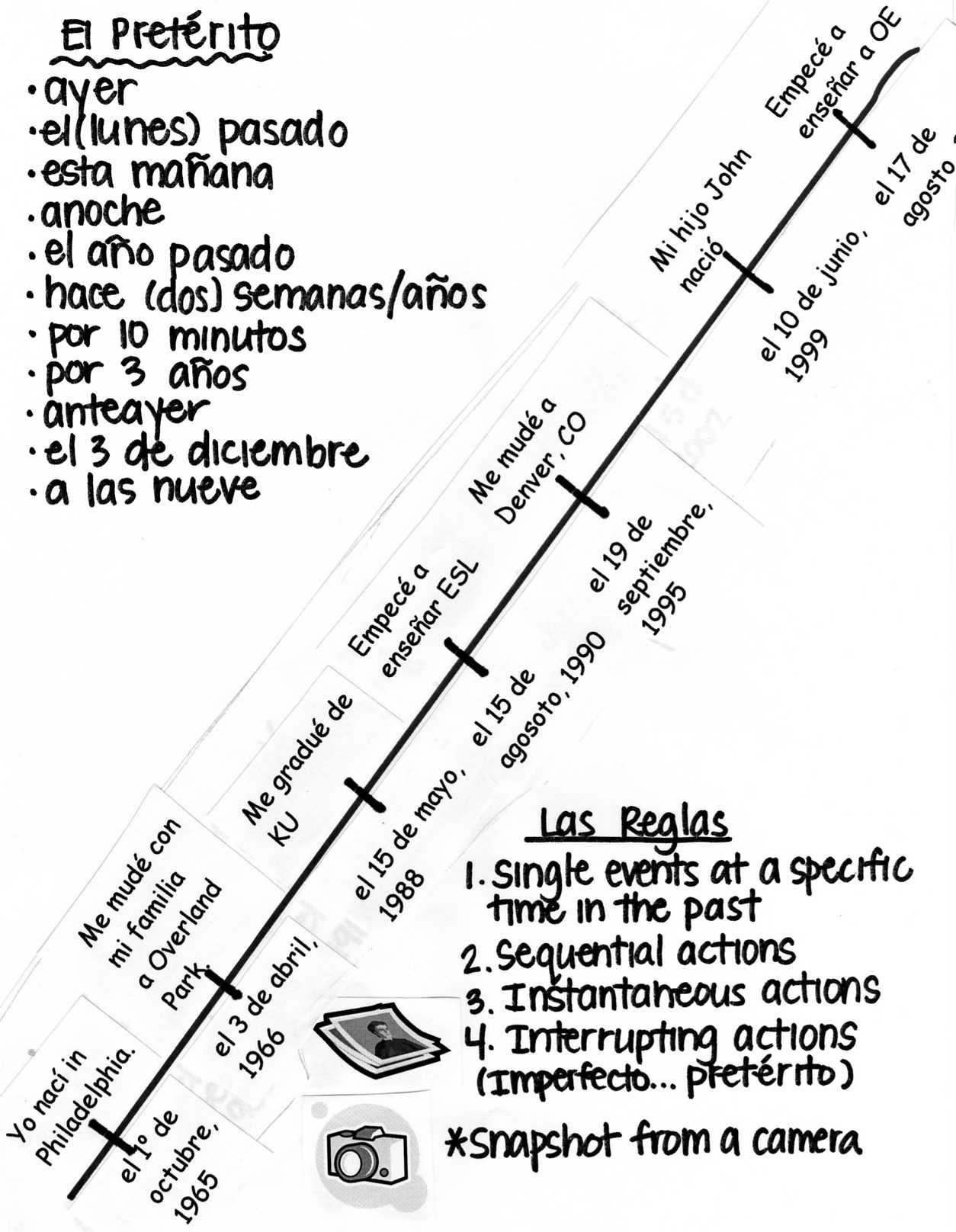 Preterite Car Gar Zar Worksheet Car Gar Zar Verbs Spanish