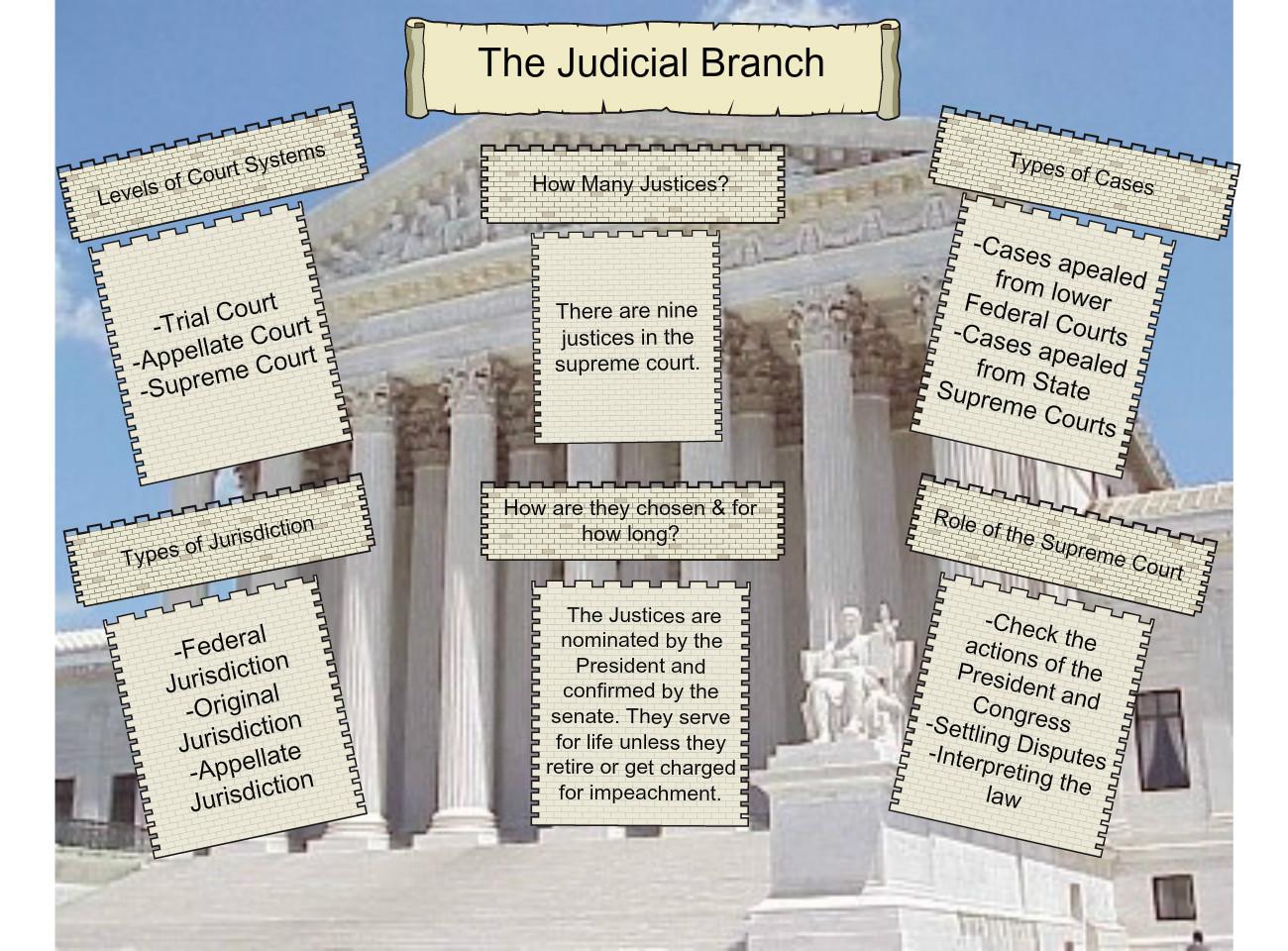 Third Grade Constitution Study