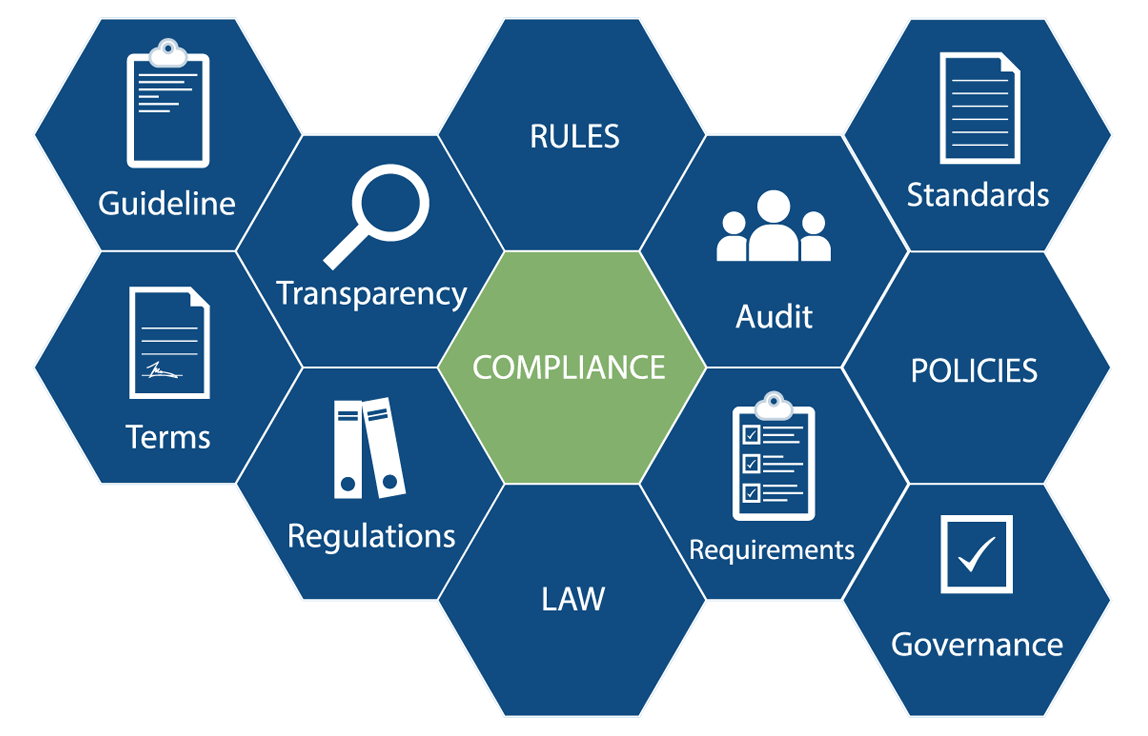 financial services compliance