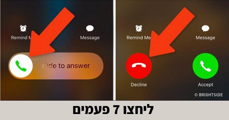 מסתבר שהטלפון החכם שלנו הרבה יותר חכם משחשבנו...