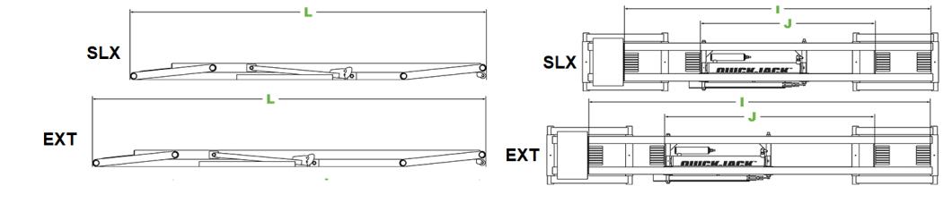 EXT vs SLX