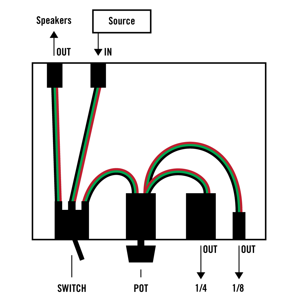 3 Wire Potentiometer Schematic