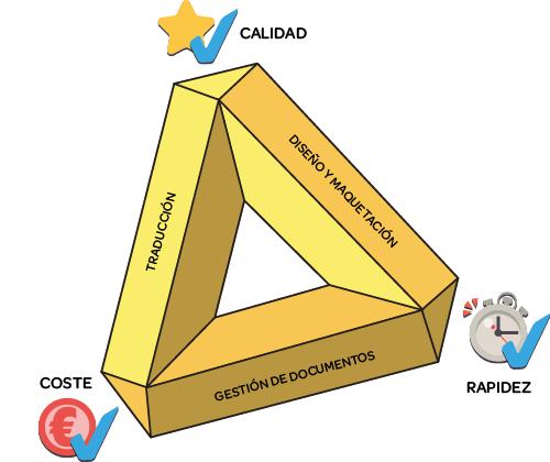 triangle_500x420px_es2