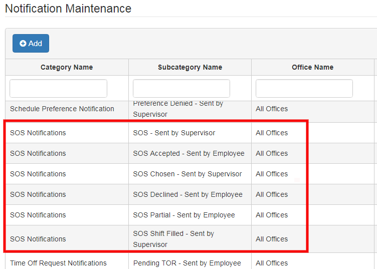 SOS Open shift notifications