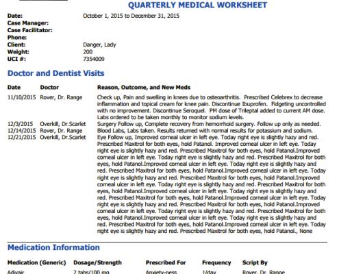 regional center medication quarterly reports
