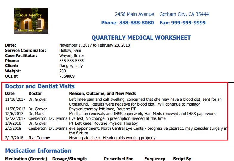 medical quarterly regional center report
